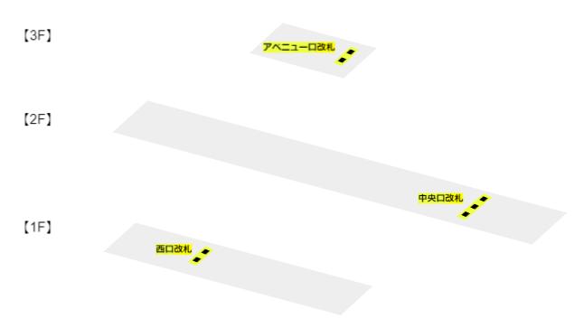 井の頭線渋谷駅の改札の位置と階層構造MAP