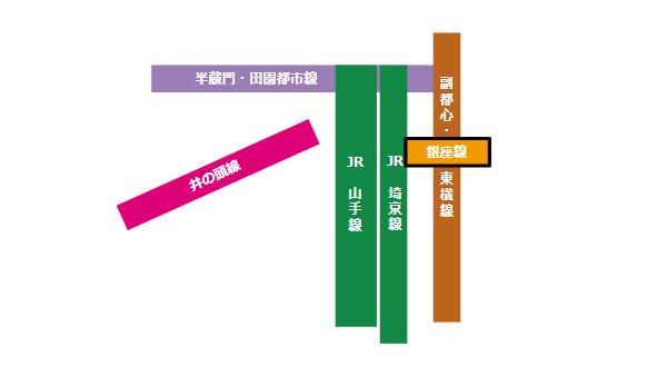 渋谷駅の構内図(銀座線の位置)