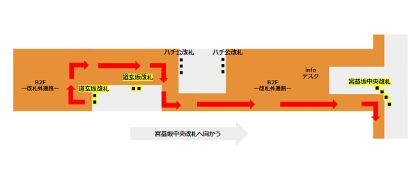渋谷駅半蔵門/副都心線、道玄坂改札から東横線へ向かうナビ