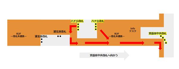 渋谷駅半蔵門/副都心線、ハチ公改札から東横線へ向かうナビ