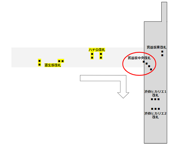 半蔵門/田園都市線、渋谷駅改札からヒカリエ方面へ向かうナビ