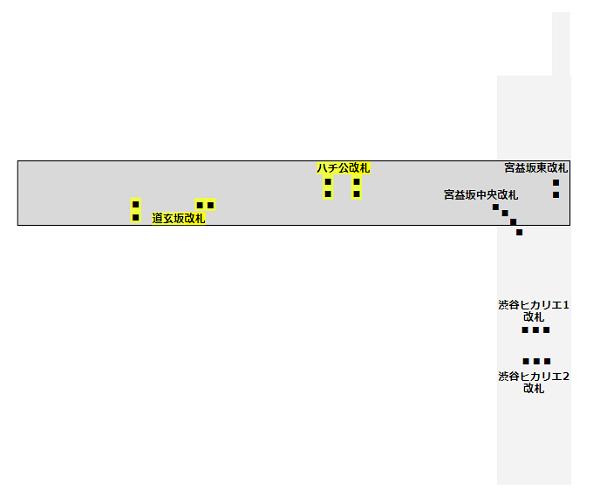 渋谷駅の構内図(半蔵門/田園都市線、改札の位置関係)