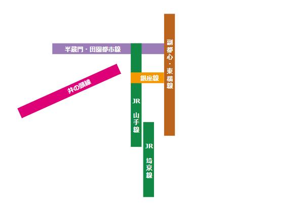 渋谷駅の構内図(各路線の位置関係)
