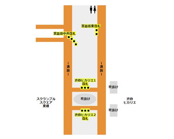 渋谷駅構内図(東横/副都心の改札の位置関係)