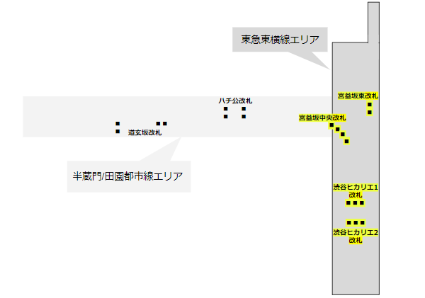 渋谷駅の構内図(東横/副都心線、改札の位置関係)