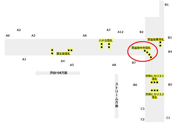 渋谷駅の構内図(東横/副都心、半蔵門/田園都市線の出口の分布マップ)