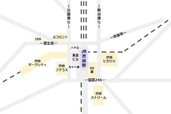 渋谷駅周辺施設との位置関係