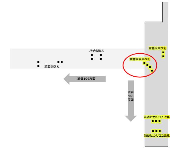 渋谷駅東横線の宮益坂中央改札からのナビゲーションマップ