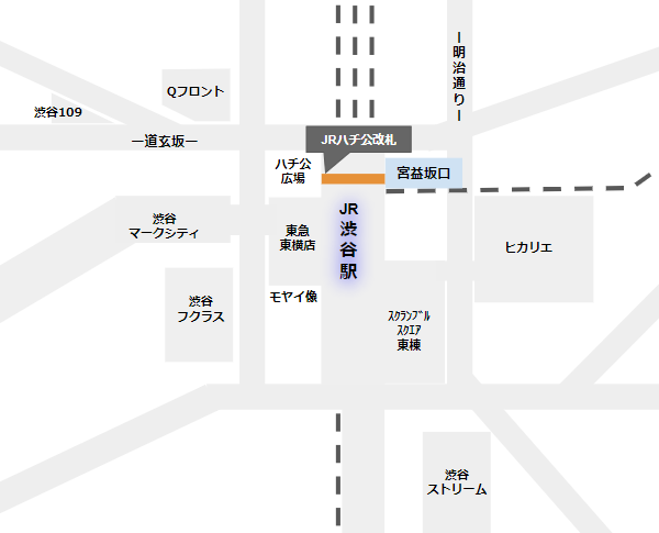 渋谷駅の1F通路の位置(ハチ公広場、宮益坂口間)
