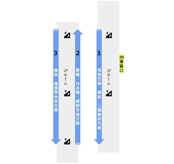 品川駅の構内図(京急線のホーム階)