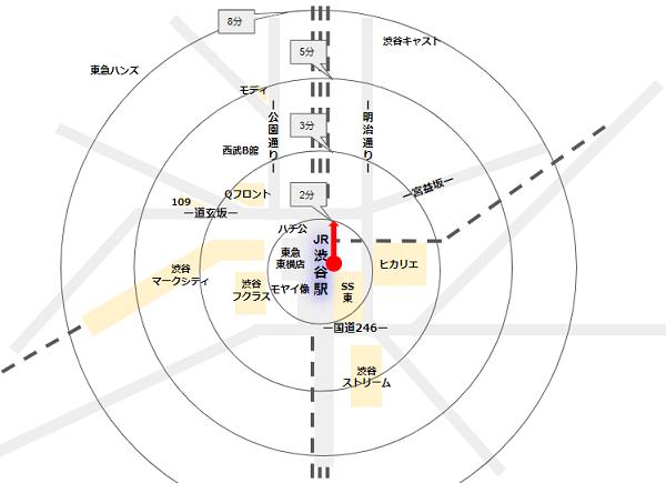 渋谷駅から周辺施設へ向かうときの距離感(直線距離)