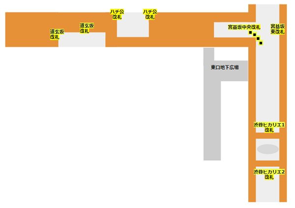 渋谷駅地下広場と東横線改札、半蔵門改札の位置関係