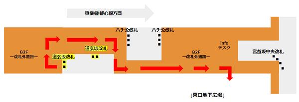 渋谷駅半蔵門/田園都市線の改札から東口地下広場へ向かう経路map