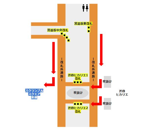 東急東横/副都心線の改札から東口へ向かう経路