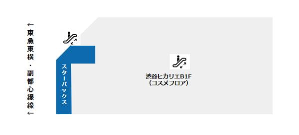 渋谷待ち合わせ場所(ヒカリエB1Fスターバックスコーヒー)