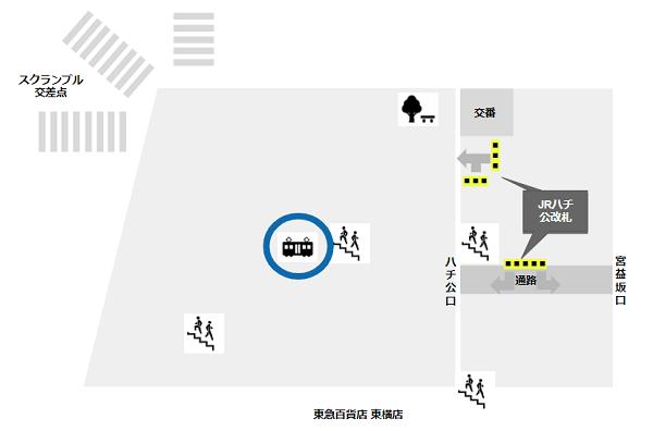 渋谷駅の待ち合わせ場所(青ガエル電車前)
