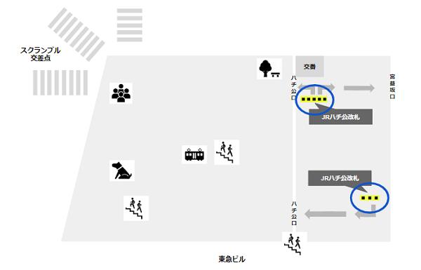 JR線渋谷駅のハチ公改札の位置