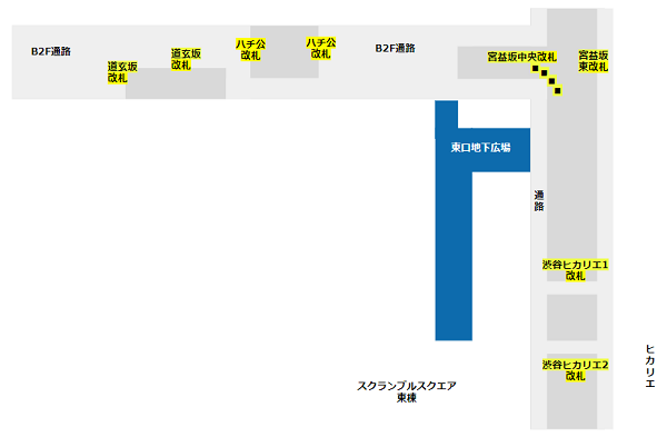 渋谷駅東口地下広場と地下鉄の位置関係