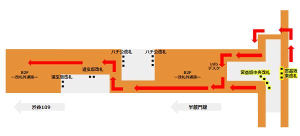 渋谷109への行き方(東横副都心線宮益坂改札からの経路)