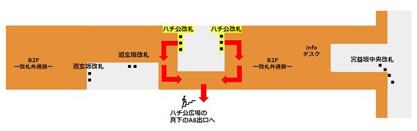 ハチ公口への行き方(半蔵門/田園都市線ハチ公改札からの経路)