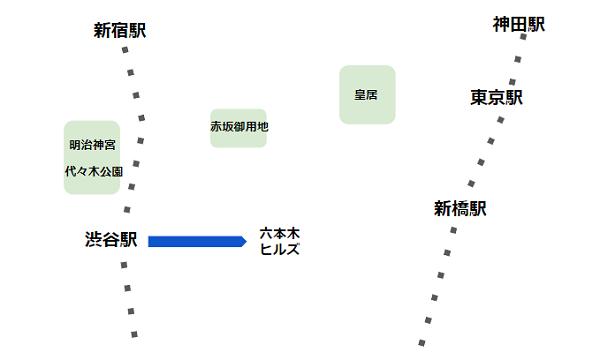 渋谷駅東口バス(系統RH01経路)