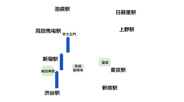 渋谷駅東口バス(系統 早81 経路)