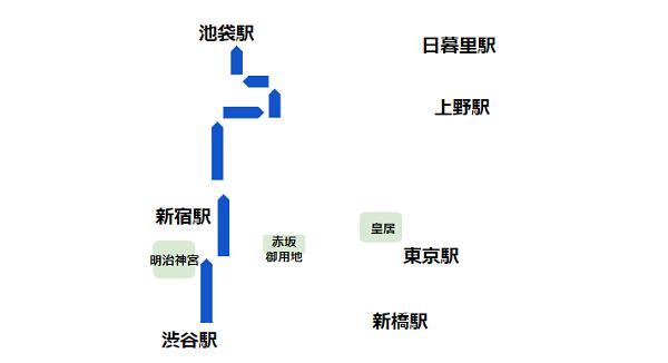渋谷駅東口バス(系統 池86 経路)
