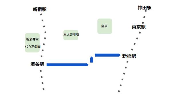 渋谷駅東口バス(系統 渋88経路)