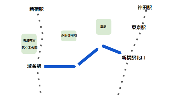 渋谷駅東口バス(系統深夜01経路)