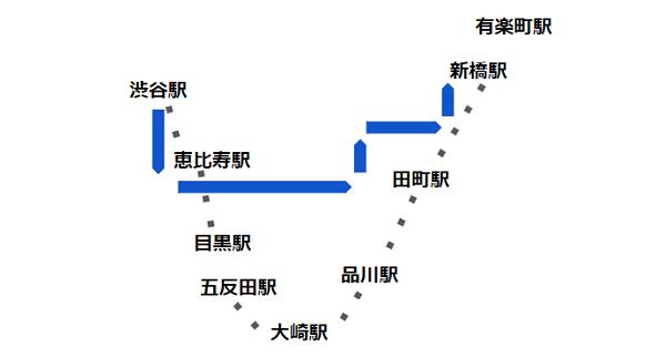渋谷駅東口バス(系統 都06経路)