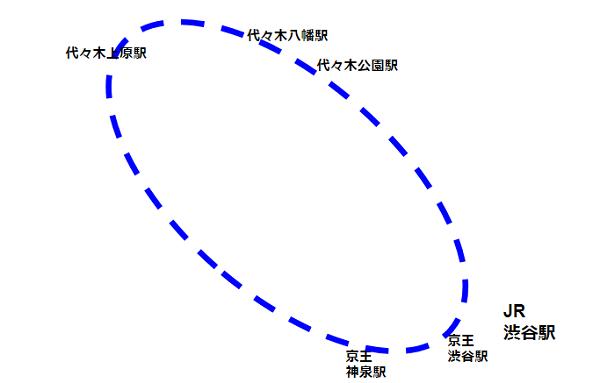 渋谷駅西口バス(系統ハチ公経路)