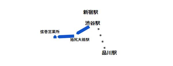 渋谷駅西口バス(系統 渋05 経路)