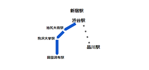 渋谷駅西口バス(系統 渋11 経路)
