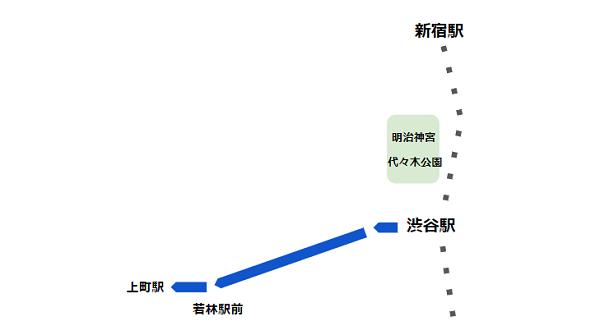 渋谷駅西口バス(系統 渋21 経路)
