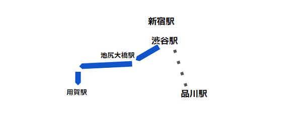 渋谷駅西口バス(系統 渋22 経路)