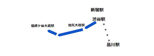 渋谷駅西口バス(系統 渋23 経路)