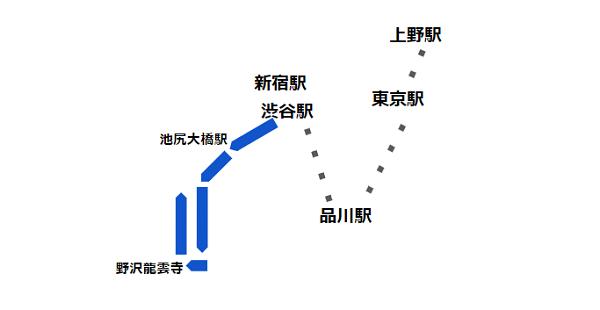 渋谷駅西口バス(系統 渋32 経路)