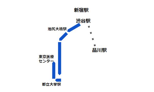 渋谷駅西口バス(系統 渋34 経路)