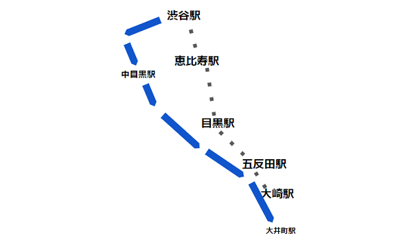 渋谷駅西口バス(系統 渋41 経路)