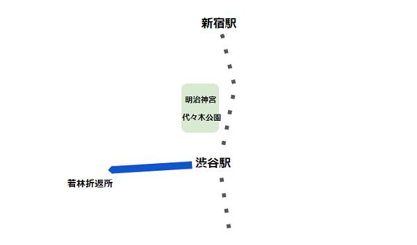 渋谷駅西口バス(系統 渋51 経路)