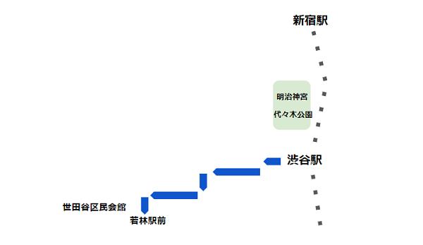 渋谷駅西口バス(系統 渋52 経路)