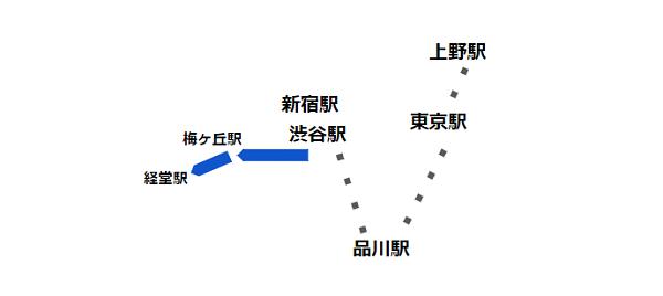渋谷駅西口バス(系統 渋54 経路)
