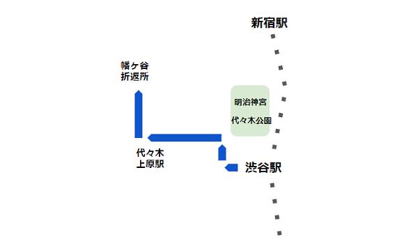 渋谷駅西口バス(系統 渋55 経路)