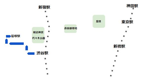 渋谷駅西口バス(系統 渋60 経路)