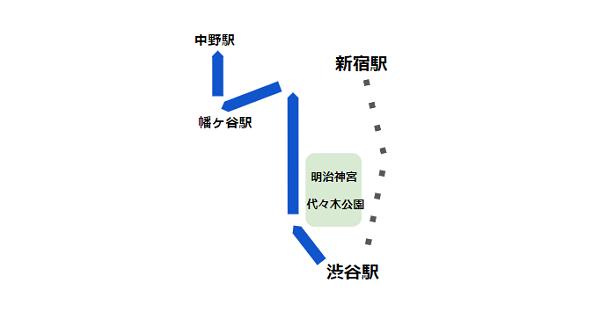 渋谷駅西口バス(系統 渋63 経路)