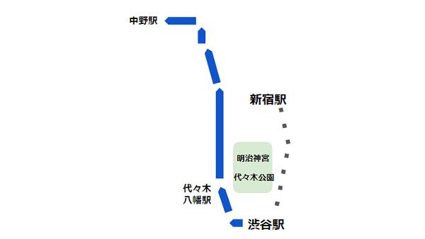 渋谷駅西口バス(系統 渋64 経路)