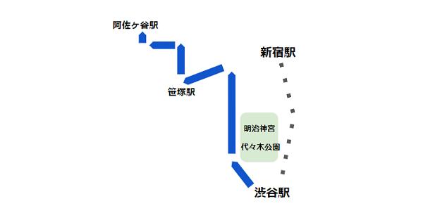 渋谷駅西口バス(系統 渋66 経路)