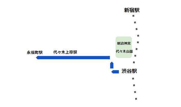 渋谷駅西口バス(系統 渋68 経路)