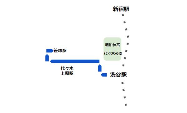 渋谷駅西口バス(系統 渋69 経路)