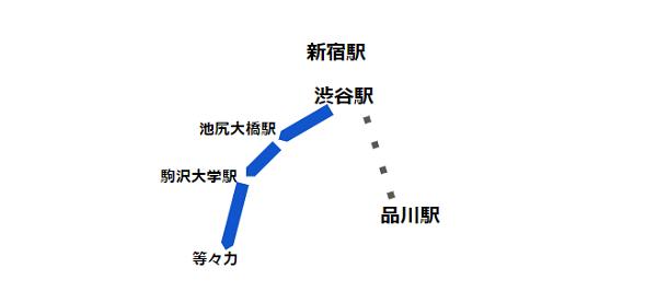 渋谷駅西口バス(系統 渋82 経路)